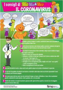 Fumetto Coronavirus